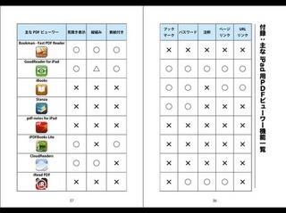 主なiPad用PDFビュワー機能一覧.jpg